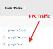 PPC Traffic in Google Analytics - Google CPC