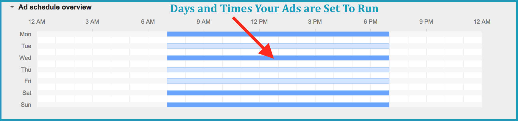 Google Adwords - Ad Scheduling