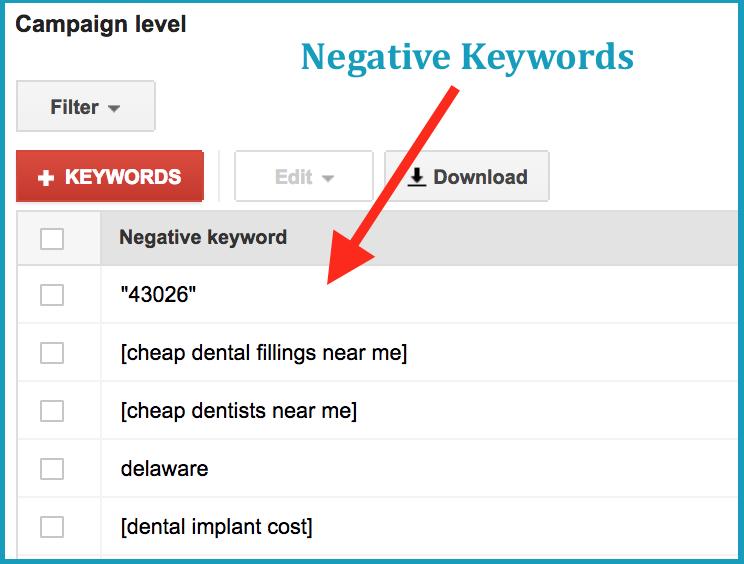 Google Adwords - Negative Keywords in Campaign