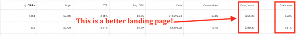 Landing Page Report in Google Ads