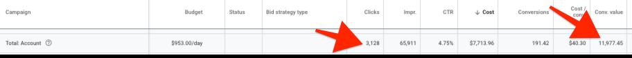 Google Ads conversion discrepancy with GA